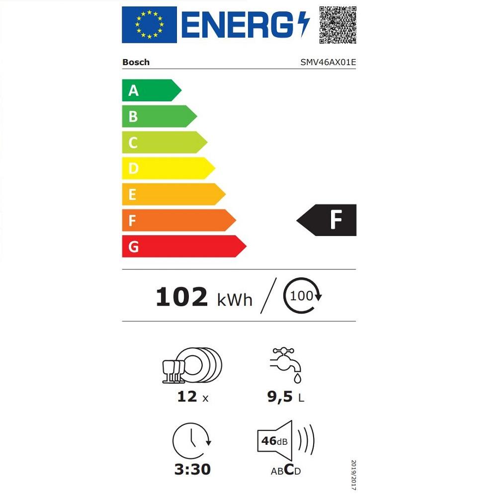 Bosch_energy_eu_masina_spalat_SMV46AX01E