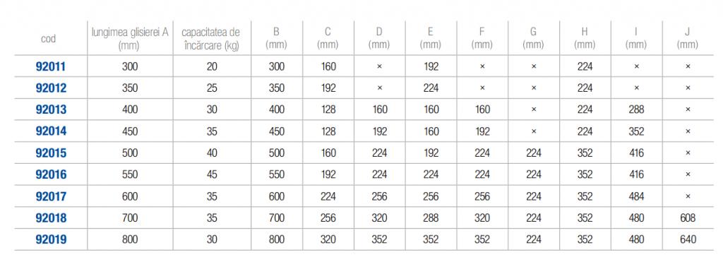 glisiere-montate-suport-92017-dim-2